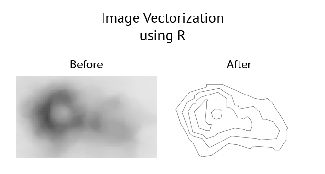 Vectorization of Raster to Polygons